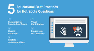 5 Educational Best Practices for Hot Spots Questions