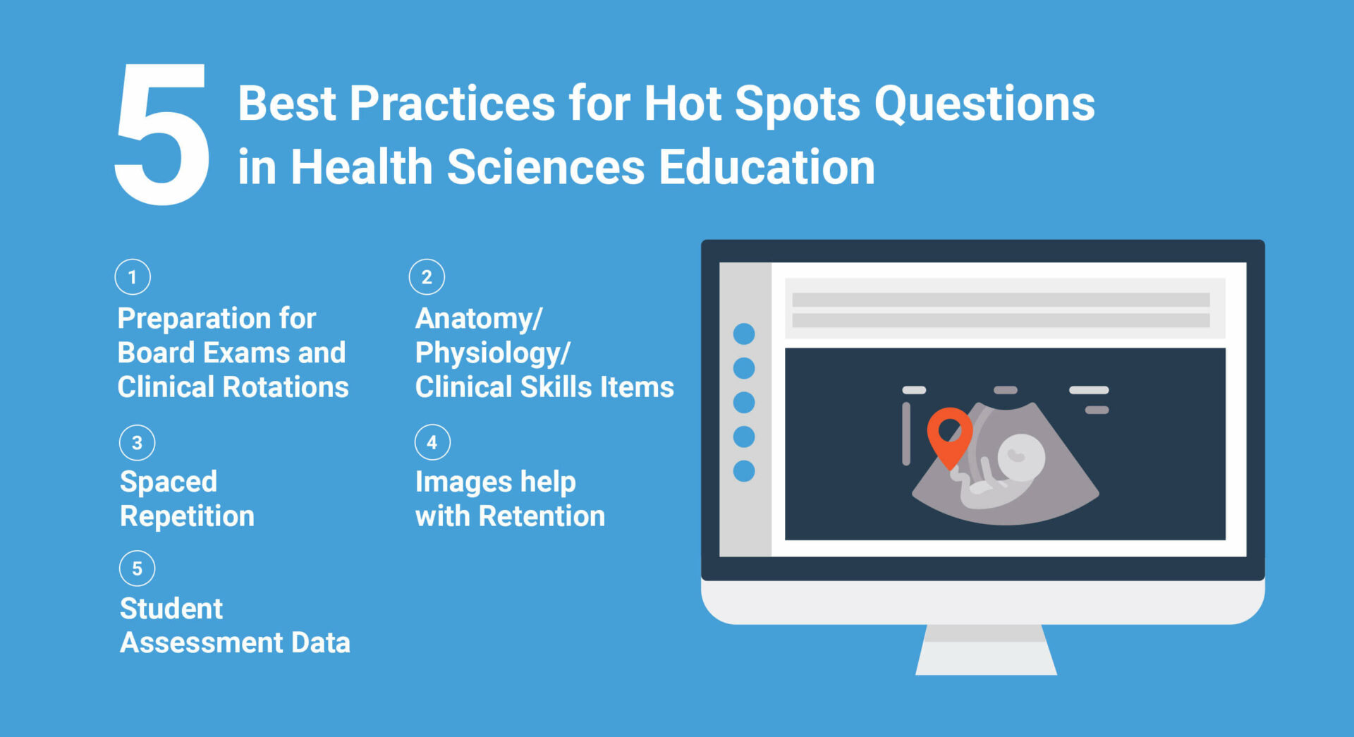 5 Best Practices for Hot Spots Questions in Health Sciences Education