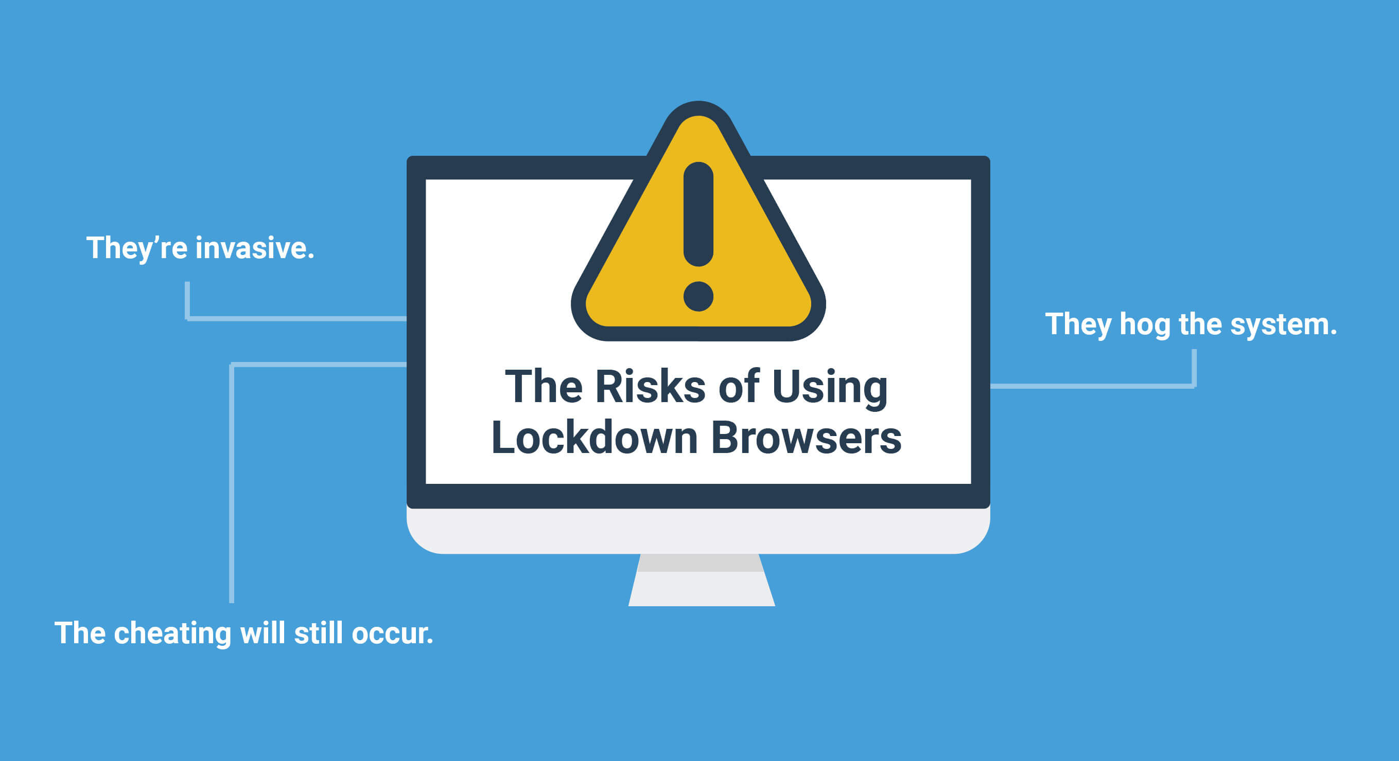 Risks of Using Lockdown Browsers