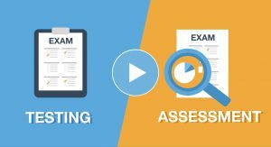 ExamSoft — How it works