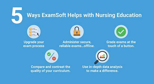 Five Ways ExamSoft Helps with Nursing Education