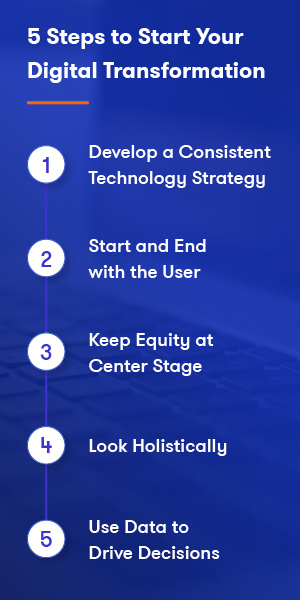 Steps to digital transformation
